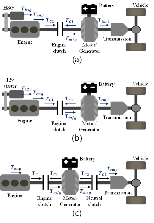 VDC 그림 10 엔진스타트.png